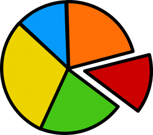 Pie Chart for pianists
